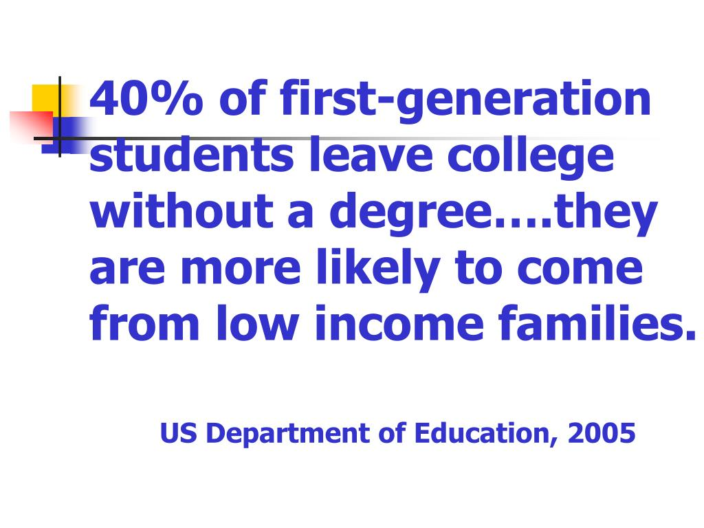 40% of first-generation students leave college without a degree….they are more likely to come from low income families.