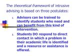 the theoretical framework of intrusive advising is based on three postulates