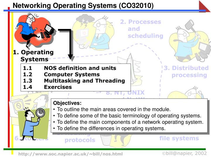 Ppt Networking Operating Systems Co32010 Powerpoint Presentation