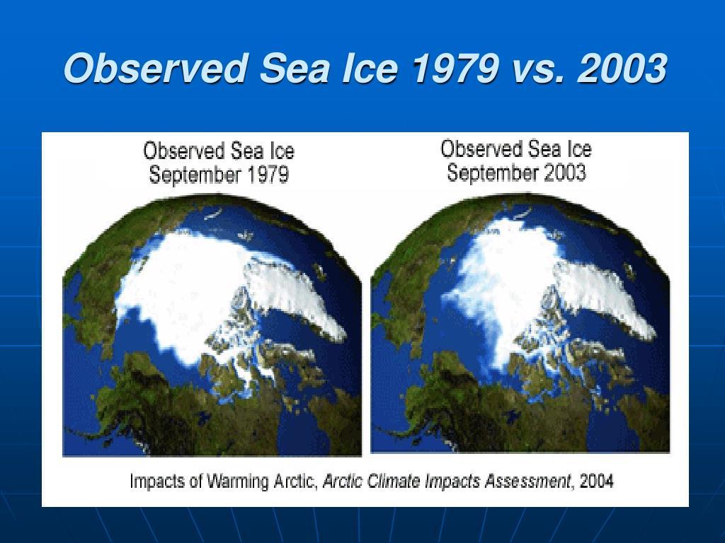 Observed Sea Ice 1979 vs. 2003