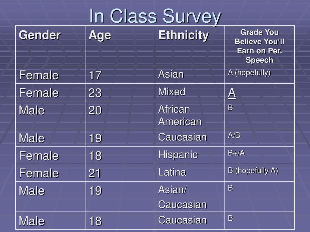 In Class Survey