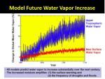model future water vapor increase