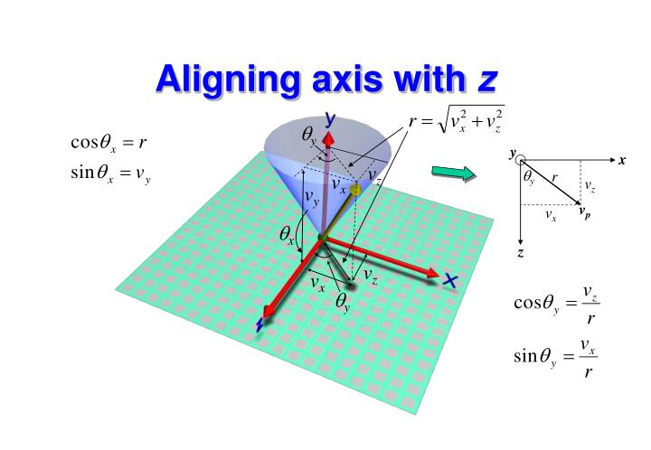 Aligning axis with