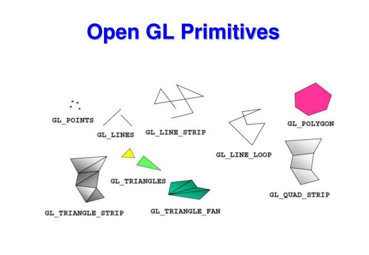 Open gl primitives
