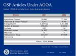 gsp articles under agoa
