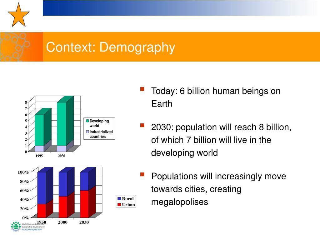 Context: Demography