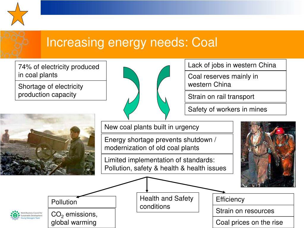Increasing energy needs: Coal