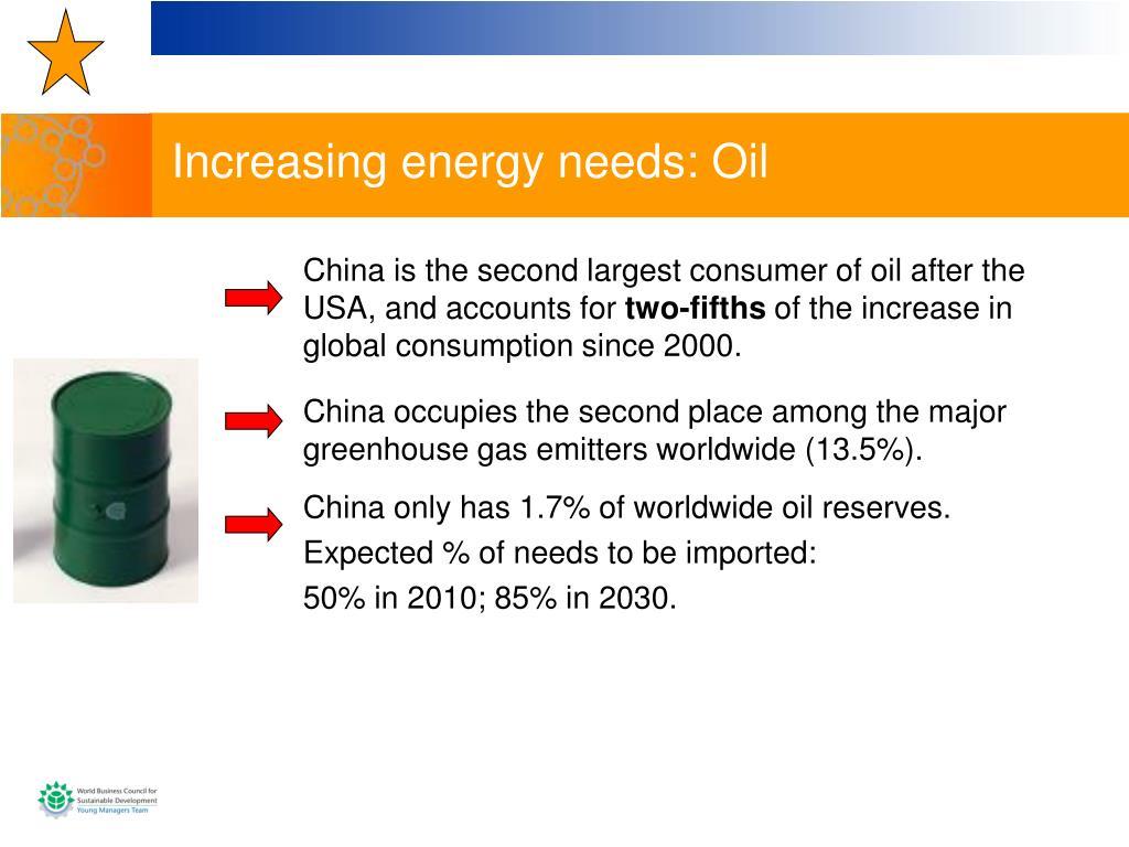 Increasing energy needs: Oil