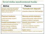 izvori rizika nesolventnosti banke