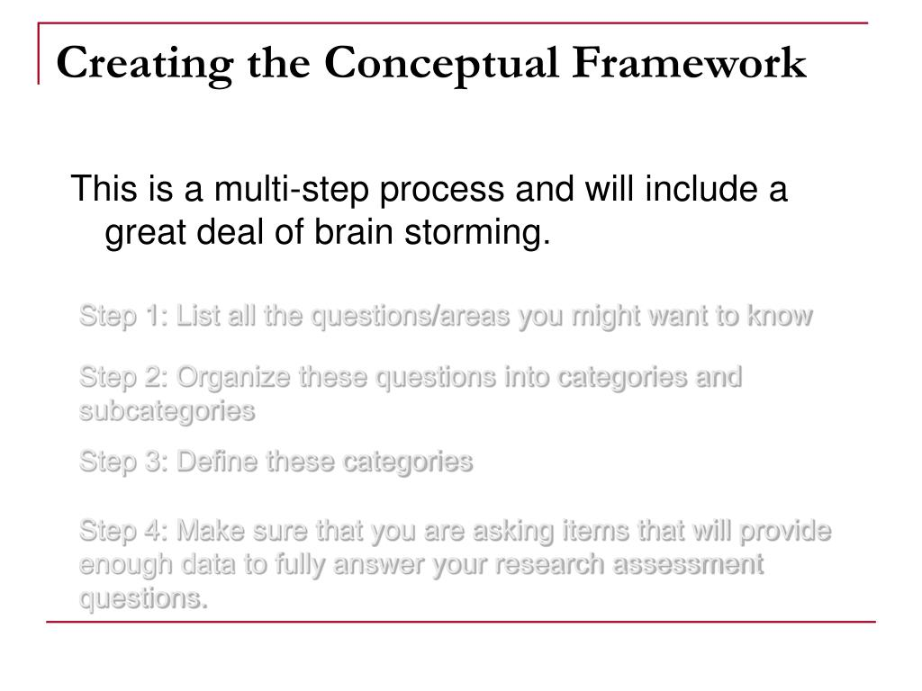 Creating the Conceptual Framework