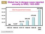 global rise in dengue cases reported annually to who 1955 2005