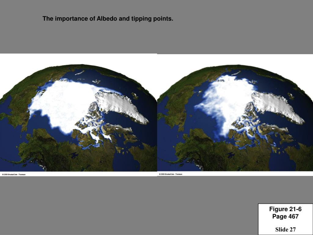 The importance of Albedo and tipping points.
