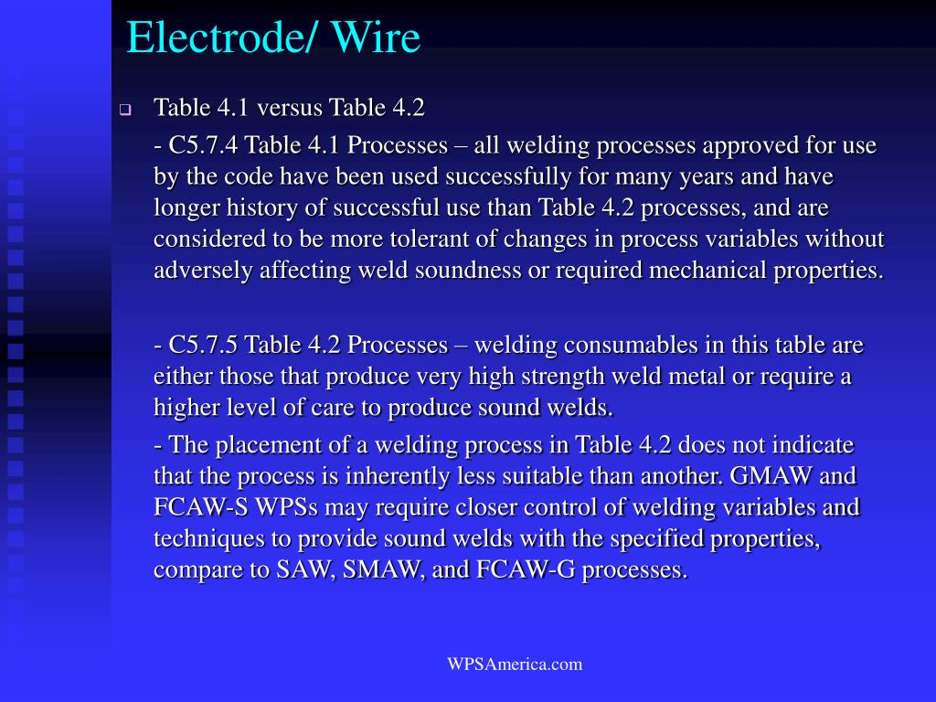 Electrode/ Wire