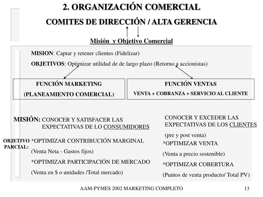 2. ORGANIZACIÓN COMERCIAL