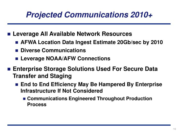Projected Communications 2010+