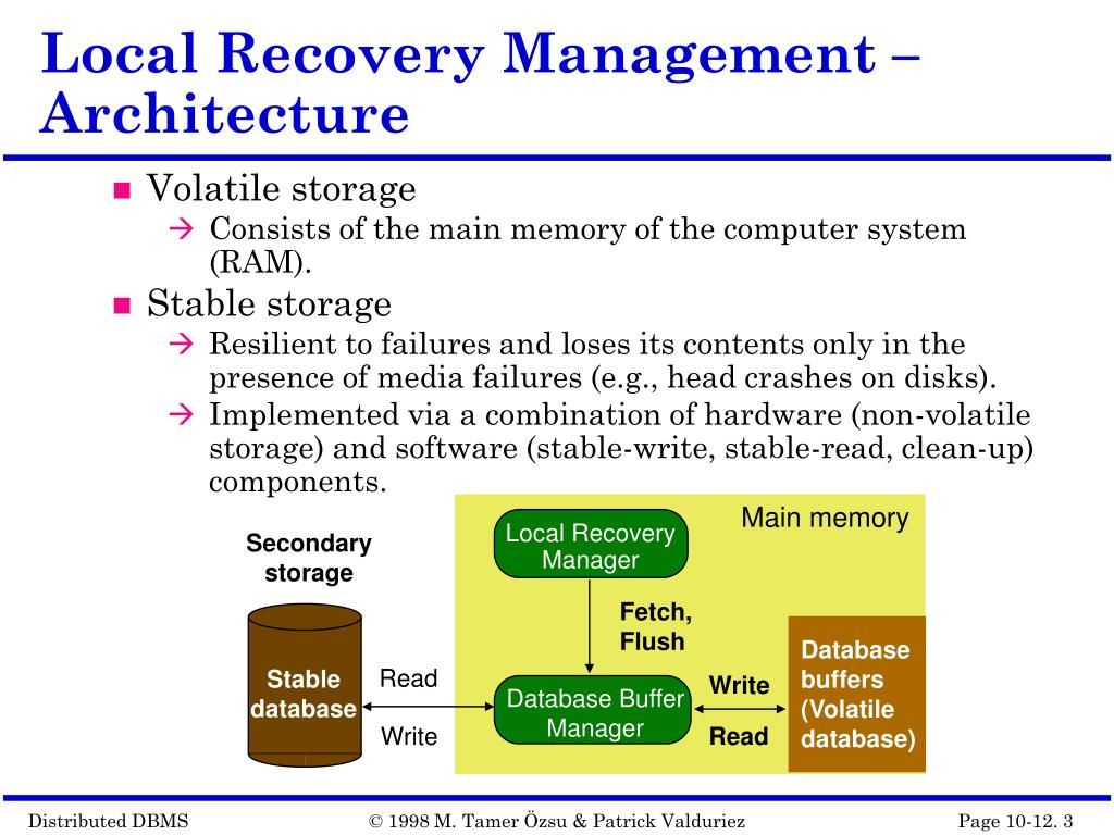 Local Recovery Management – Architecture