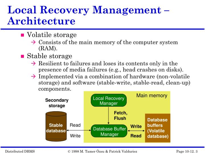 Local recovery management architecture