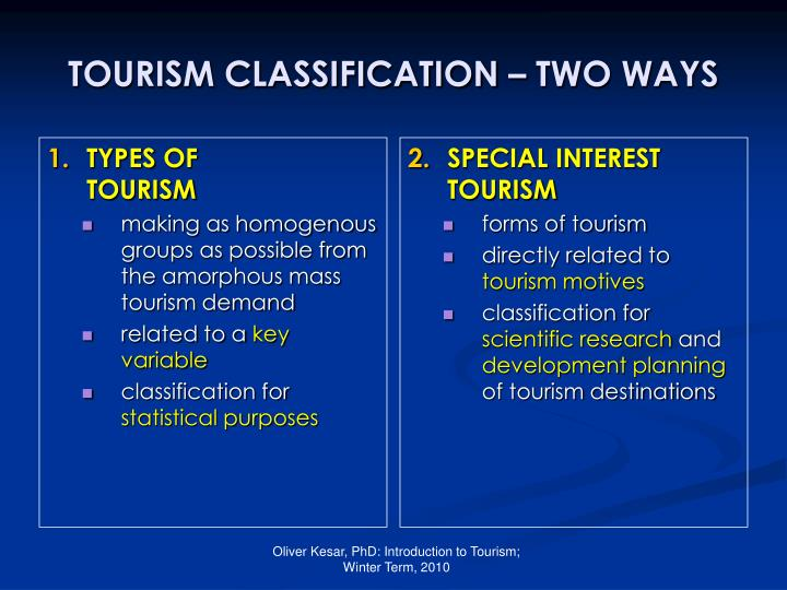 classification of tourism