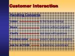 customer interaction56