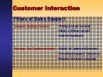 customer interaction61
