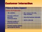 customer interaction63