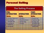 personal selling4