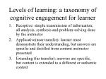 levels of learning a taxonomy of cognitive engagement for learner