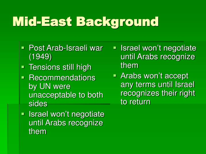 Mid east background