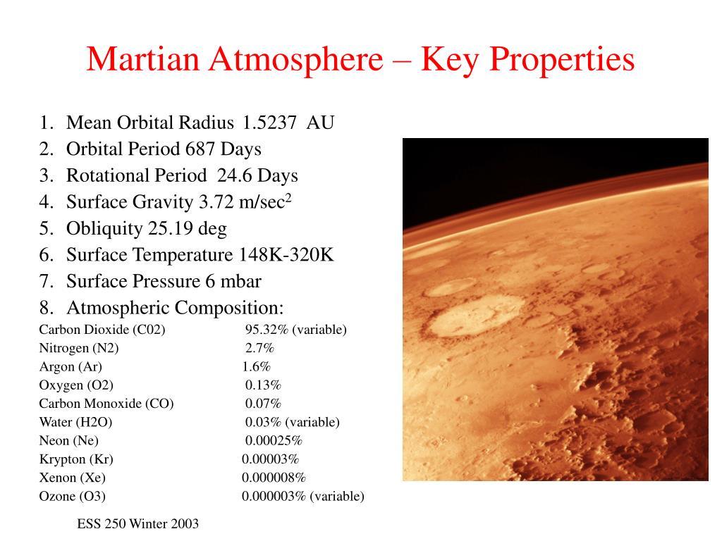 Martian Atmosphere – Key Properties