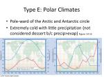 type e polar climates