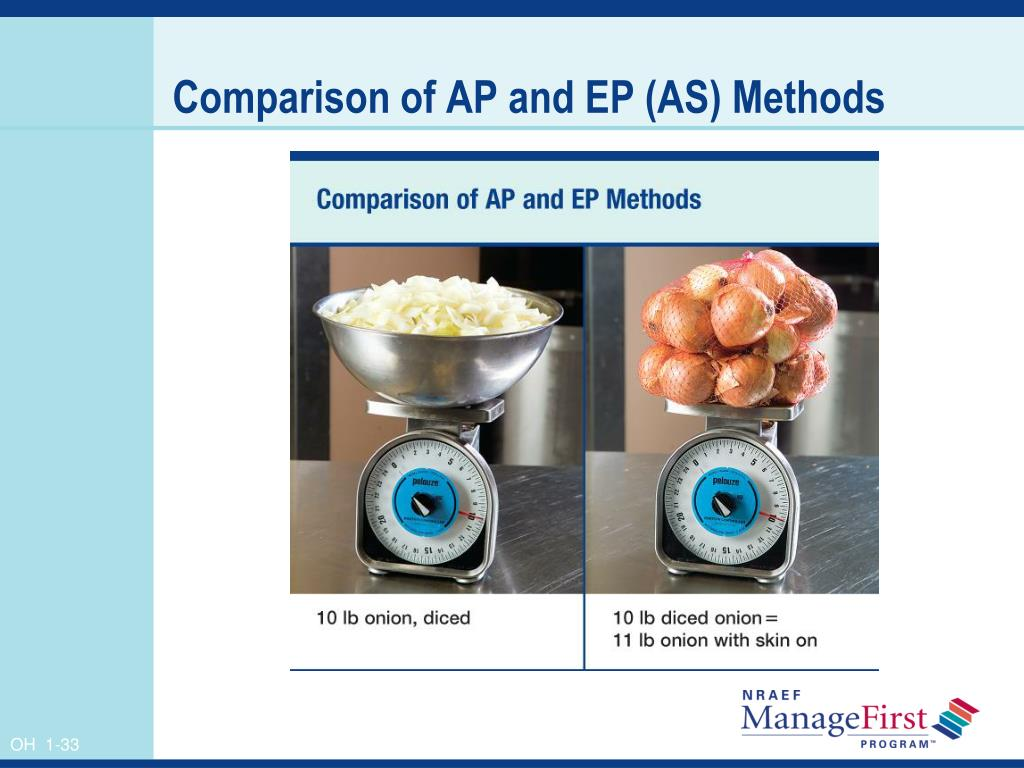 Comparison of AP and EP (AS) Methods