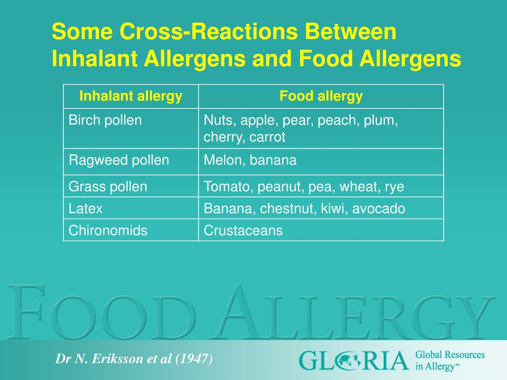 Some Cross-Reactions Between Inhalant Allergens and Food Allergens