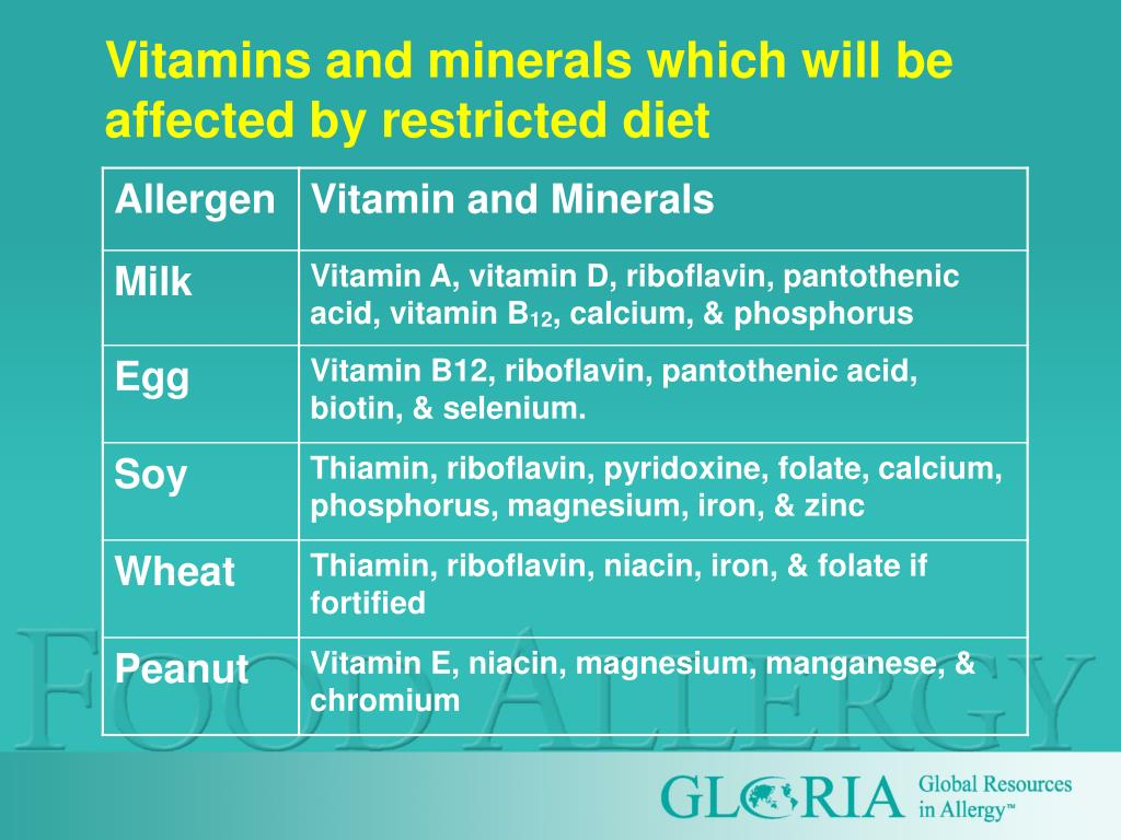 Vitamins and minerals which will be affected by restricted diet