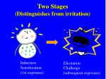 two stages distinguishes from irritation