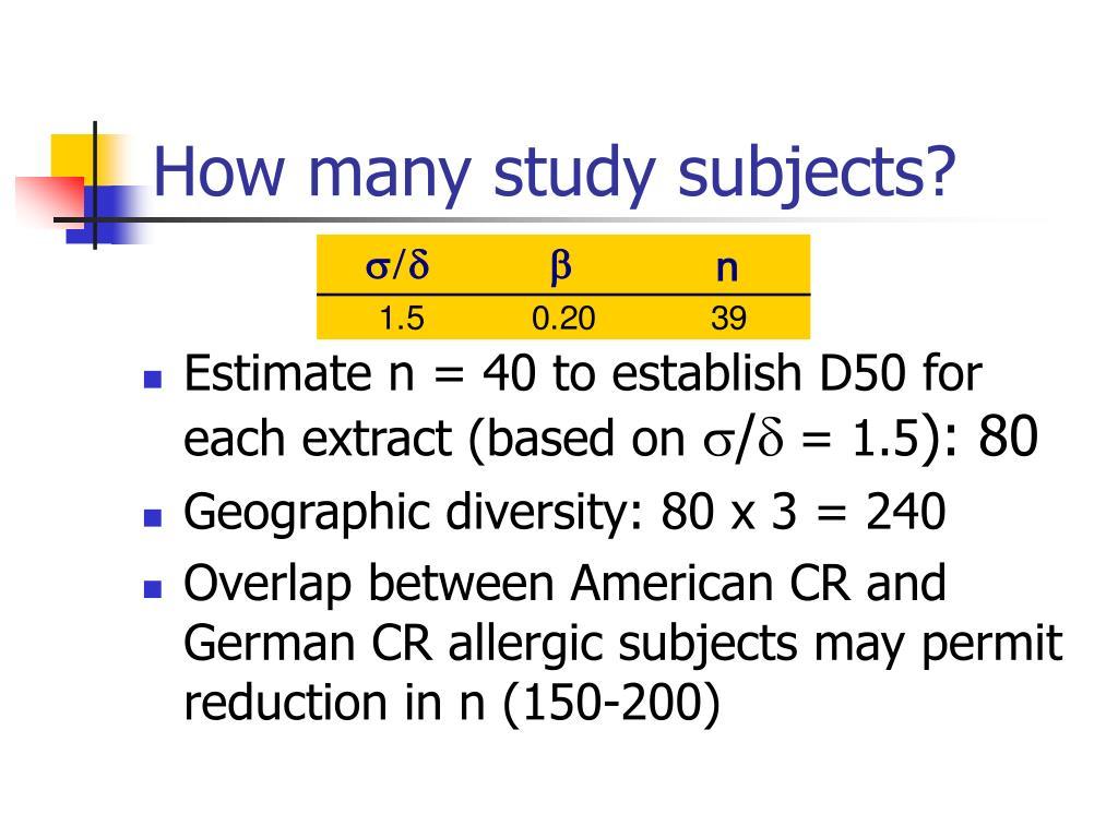 How many study subjects?
