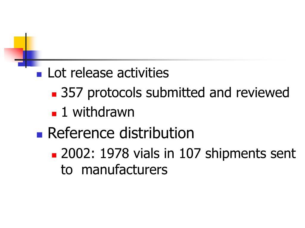 Lot release activities