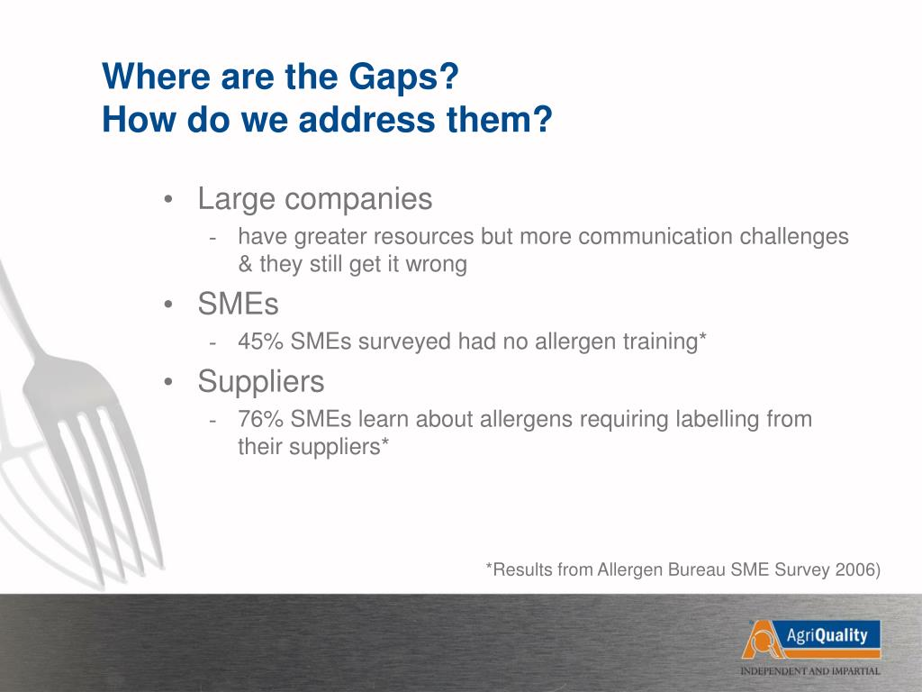 Where are the Gaps?