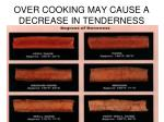 over cooking may cause a decrease in tenderness