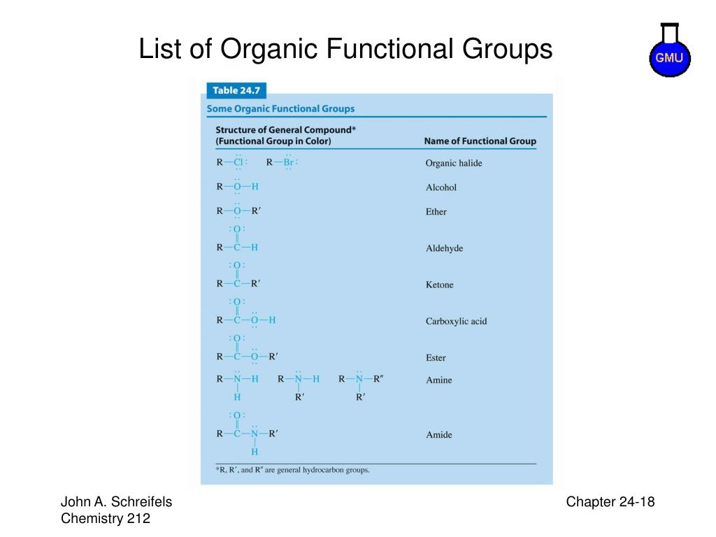 List of Organic Functional Groups