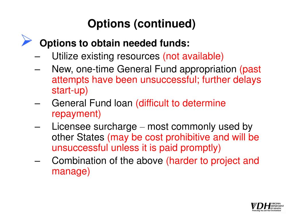 Options (continued)
