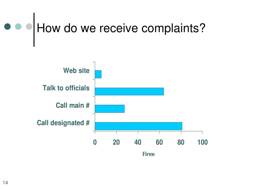How do we receive complaints?