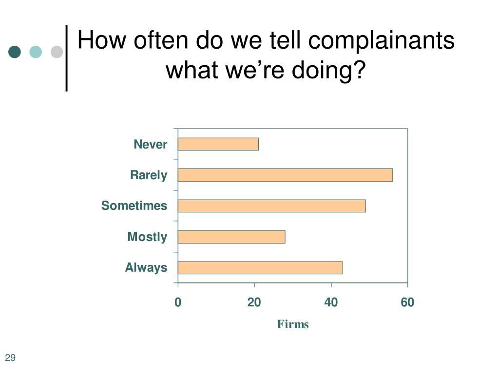 How often do we tell complainants what we're doing?