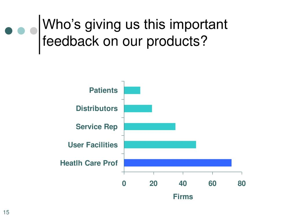 Who's giving us this important feedback on our products?