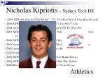 nicholas kipriotis sydney tech hs athletics
