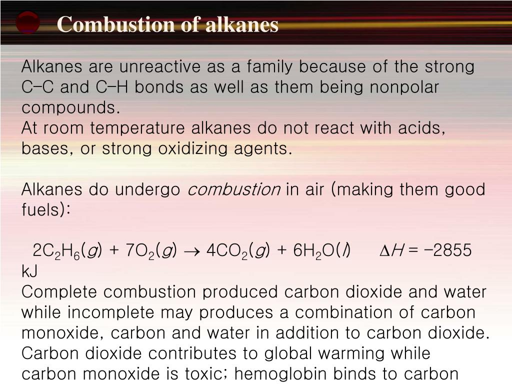 Combustion of alkanes