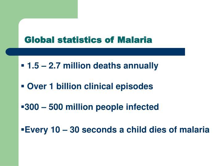 Global statistics of malaria