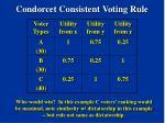 condorcet consistent voting rule
