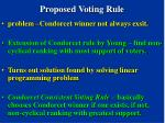 proposed voting rule18