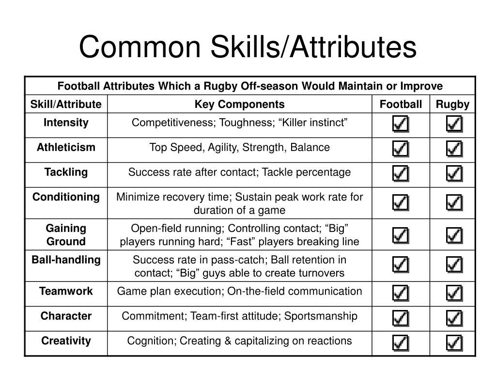Common Skills/Attributes