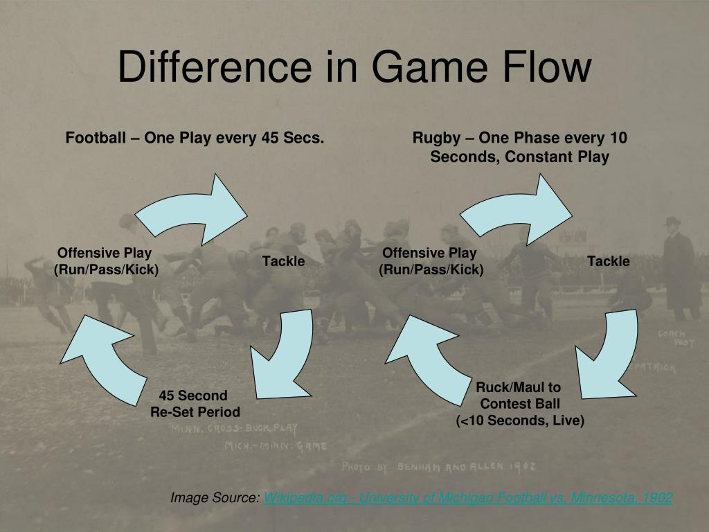 Difference in Game Flow